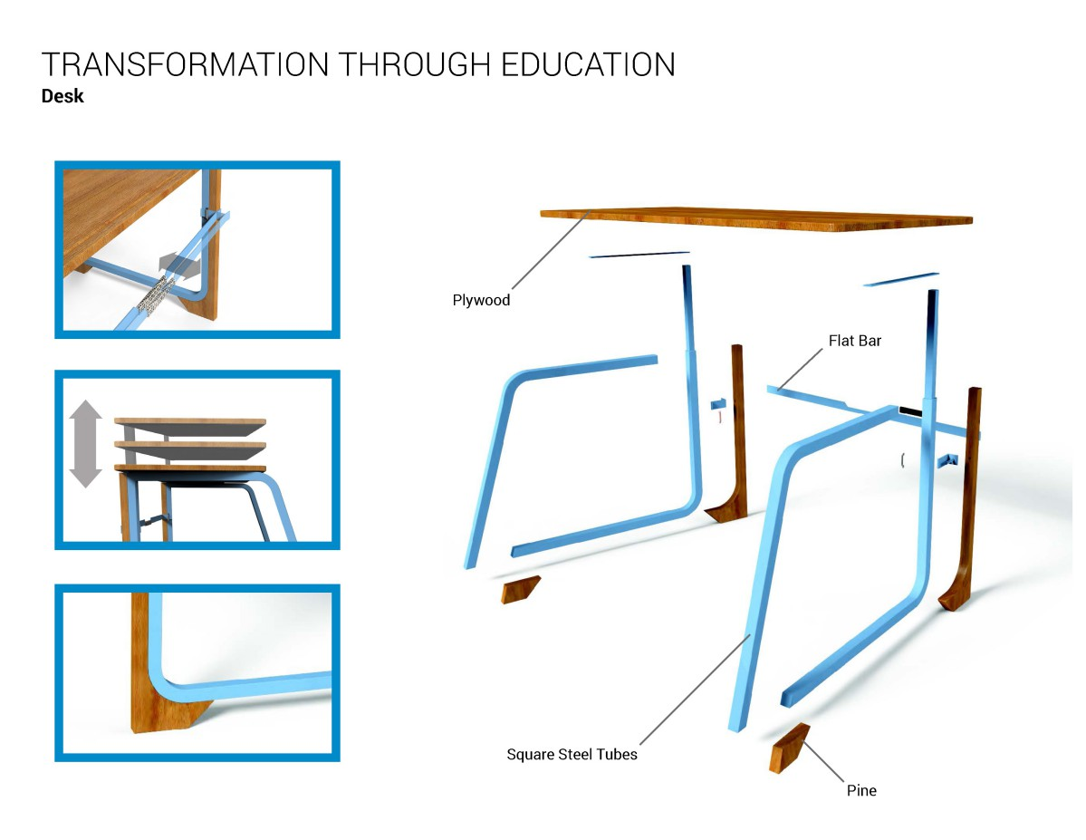 Image showing project details